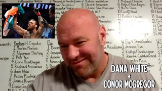 Dana White Gets Text from Conor McGregor Mid-Interview with Robbie Fox
