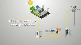 ¿CÓMO FUNCIONA UN SISTEMA DE ENERGÍA SOLAR EN TU EMPRESA? Darwin Energía Industrial
