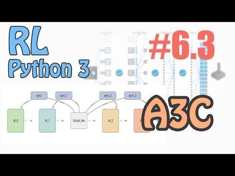 #17 A3C (强化学习 Reinforcement Learning 教学)
