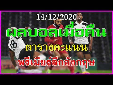 ผลบอลเมื่อคืน 14/12/2020 พรีเมียร์ลีก ตารางคะแนน ดาวซัลโว,และอีก6ลีก