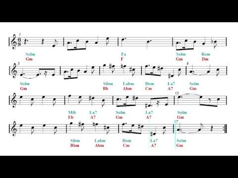 HARRY POTTER - Hedwig's Theme (Bb Sheet music - Guitar chords)