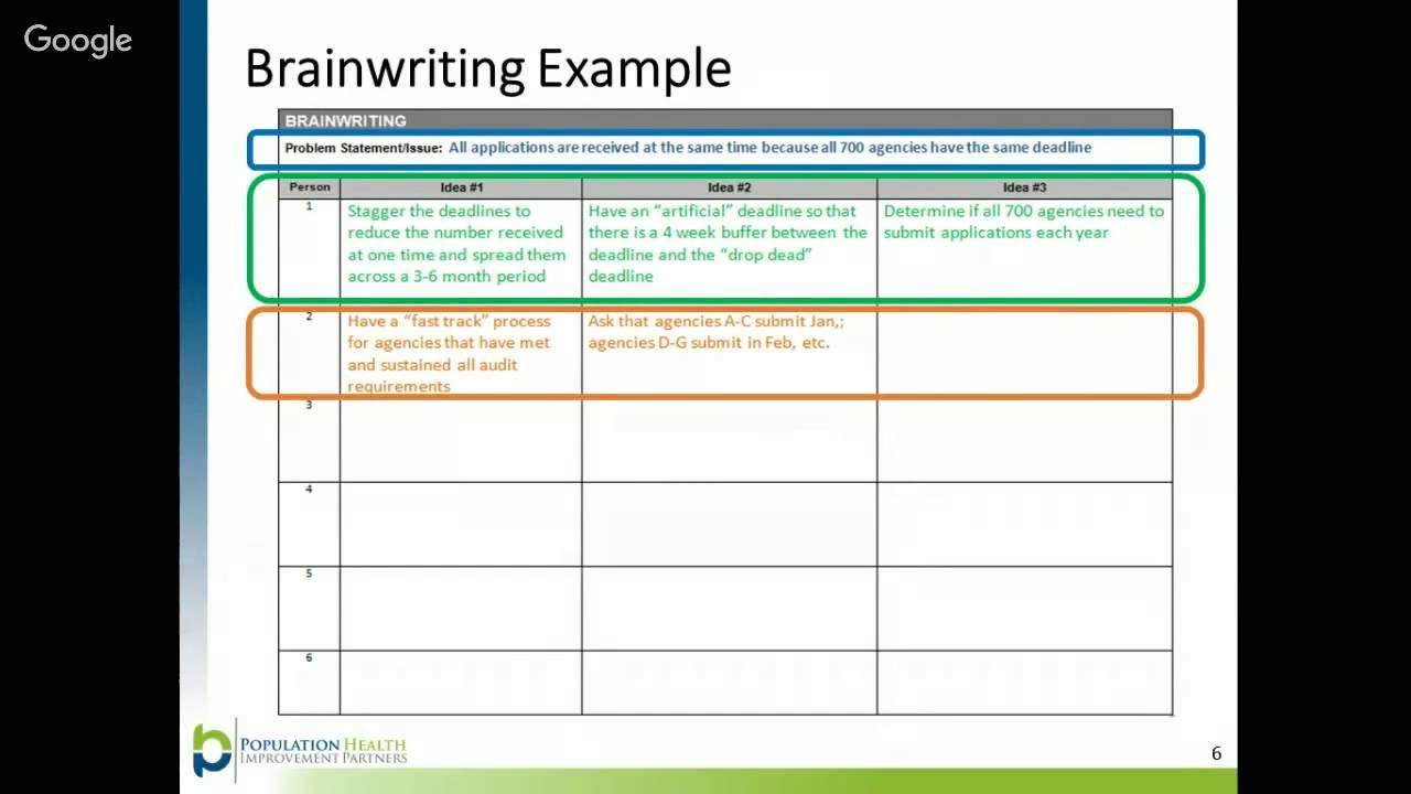 example for report writing