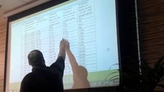 Форекс ! Лучшее видео ! Смотреть всем ! Топ 10 Брокеров Форекс - Топ 10 Брокеров Форекс(, 2014-12-21T11:05:38.000Z)