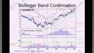 Bollinger bands in hindi