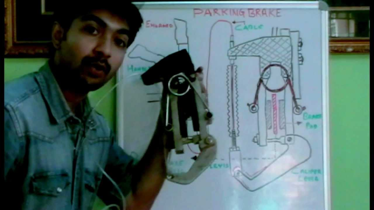 How Parking Brake Works Youtube All Info About Auto Repair Disc Mechanical Force Diagram