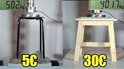 How Strong Are Cheap Stools From Ikea? Hydraulic Press Test!