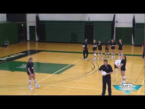 Art of Coaching Volleyball - Setting (Portland Clinic)