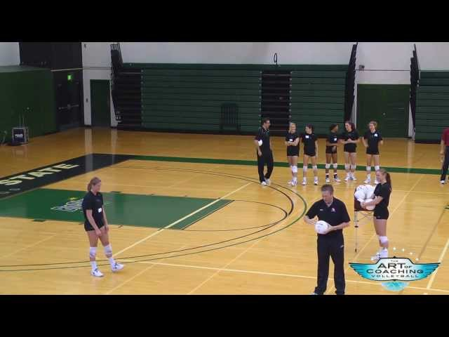 Art of Coaching Volleyball - Setting (Portland Clinic)