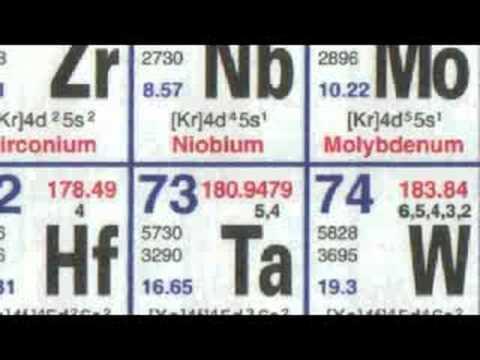 Niobium Periodic Table Of Videos Youtube