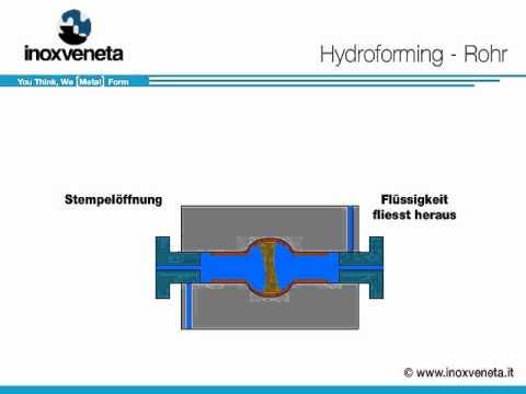 Hydroforming Von Rohren Youtube