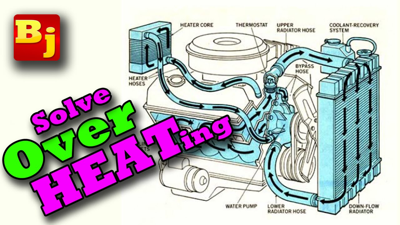 engine overheating  9 steps to solve youtube 2001 honda accord engine diagram 2001 honda crv engine diagram