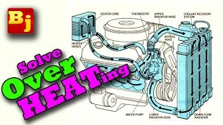 Engine Overheating? - 9 Steps to Solve