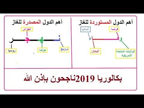 الخريطة الذهنية في الجغرافيا لطلاب البكالوريا 2019 Youtube