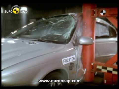 euro ncap jaguar x type 2002 crash test youtube. Black Bedroom Furniture Sets. Home Design Ideas