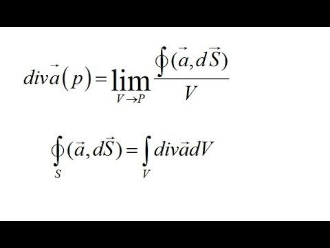 Дивергенция векторного поля. Гидродинамическая аналогия. Теорема Остроградского.
