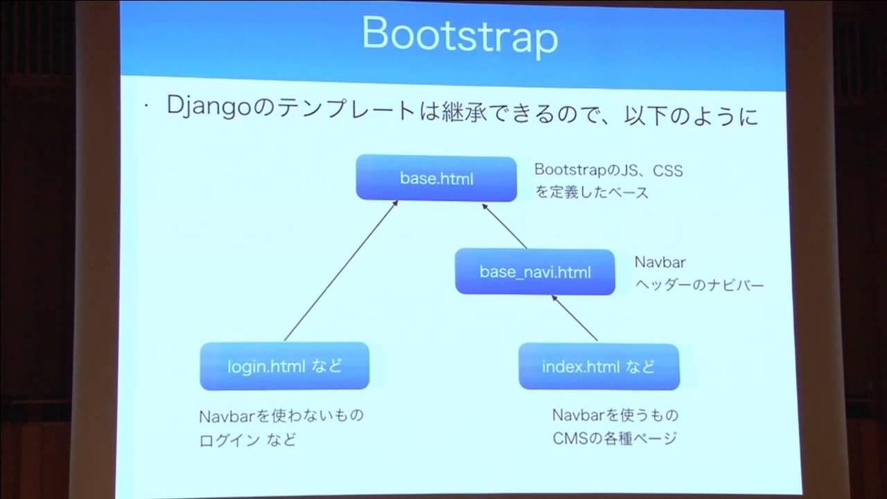 Image from CH02 Djangoによるスマホアプリバックエンドの実装 (ja)