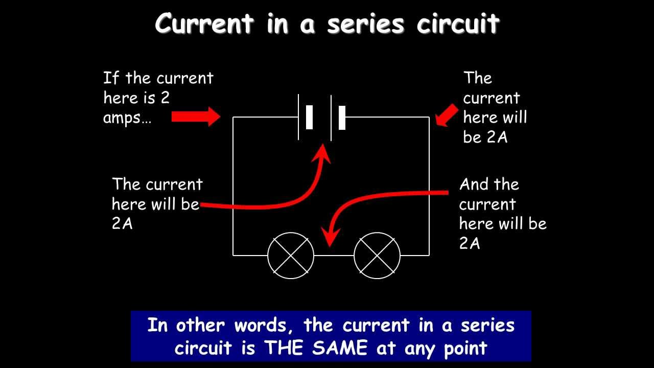 GCSE Physics P2 Revision - Electricity - YouTube