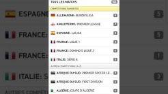 COTE A 209 !!Validé,Voilà la Méthode de mon Analyse pour les Paris Sportifs FUN !