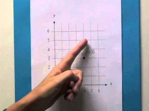 Geometry - measuring circles, flip slide turn, axis of symmetry