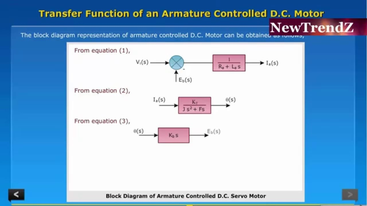 Transfer Function Of An Armature Controlled Dc Motor Youtube Servo Tutorial Control Basics Working