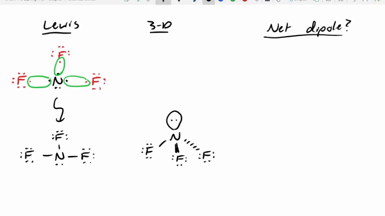 determining if a molecule has a net dipole and intro to