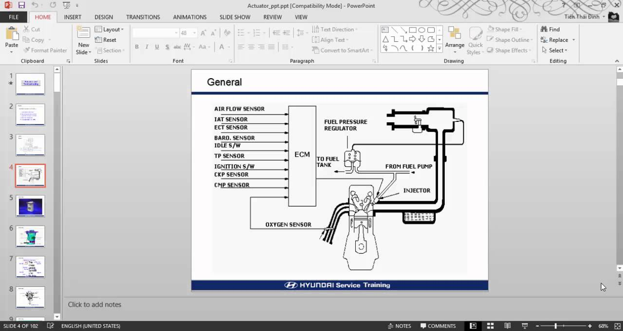 Hyundai Step Ii 2007   Actuator  U0026 Troubleshooting