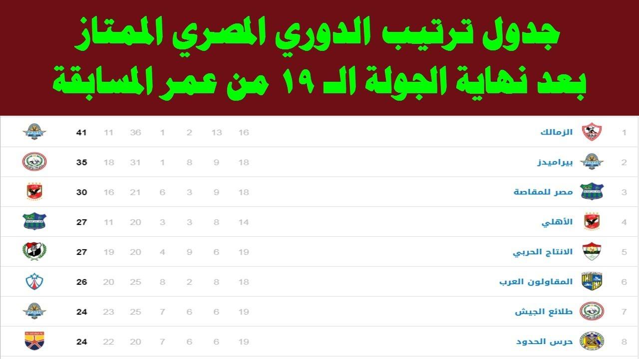 جدول ترتيب الدوري المصري بعد نهاية الجولة الـ 19 من الدوري الثلاثاء 15-1-2019
