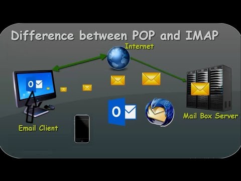 Difference between IMAP and POP3
