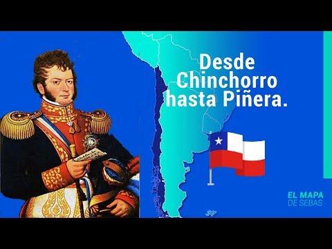 🇨🇱🇨🇱HISTORIA de CHILE en 15 MINUTOS 🇨🇱🇨🇱