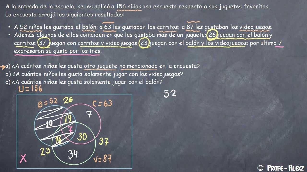 diagramas de venn con 3 conjuntos
