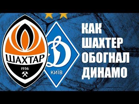 ТОП-5 самые титулованные футбольные клубы Украины