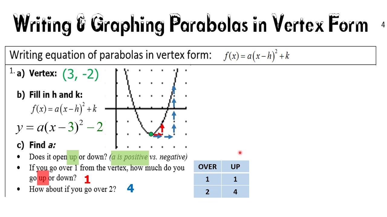 Notes 4 vertex form of a parabola youtube notes 4 vertex form of a parabola math myers falaconquin