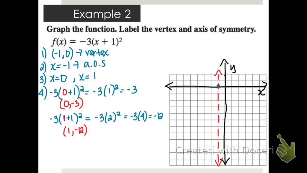 Algebra 2 Graphing Quadratics In Vertex Form Youtube