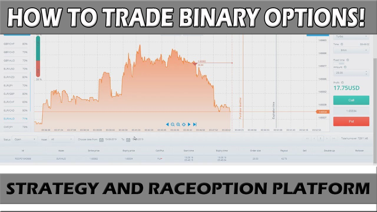 trading binary options raceoption bitcoin gold yorum investing