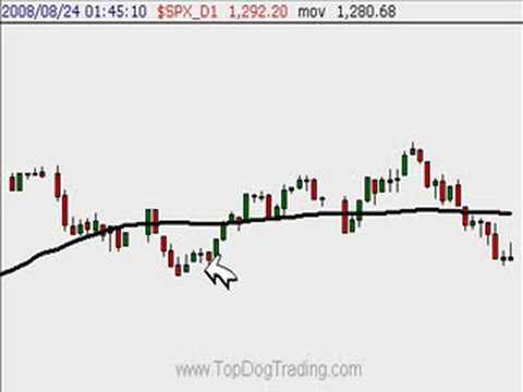 Stock Trend Trading Made Simple