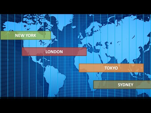 FOREX TRADING - London, Asia and New York Session - Dynamic Fibonnacci Trading