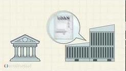 Investopedia Video: The Debt-Service Coverage Ratio (DSCR)