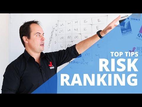ISO 9001:2015 Risk Ranking Matrix | Top Tips | #BestPracticeTV