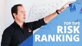 Risk Ranking Matrix - HOW TO RANK RISK ISO 9001