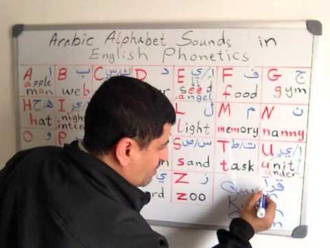Arabic Alphabet Sounds in English Phonetics - Part 2