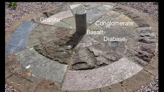 The Moniaive GeoDial, Dumfries & Galloway