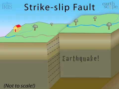 Strike Slip Fault Block Diagram Animal Cell Worksheet Answers Youtube