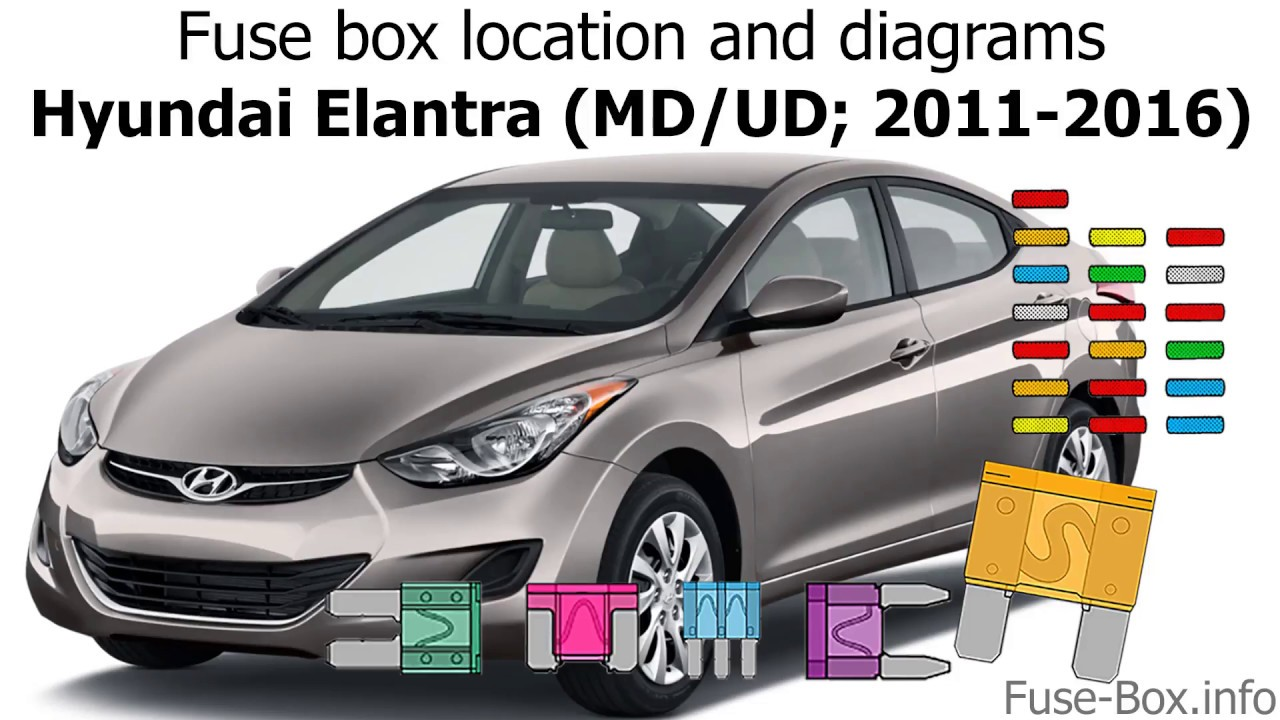 small resolution of fuse box location and diagrams hyundai elantra md ud 2011 2016 2011 elantra fuse box