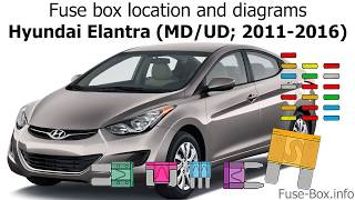 Fuse box location and diagrams: Hyundai Elantra (MD/UD; 2011-2016) - YouTubeYouTube