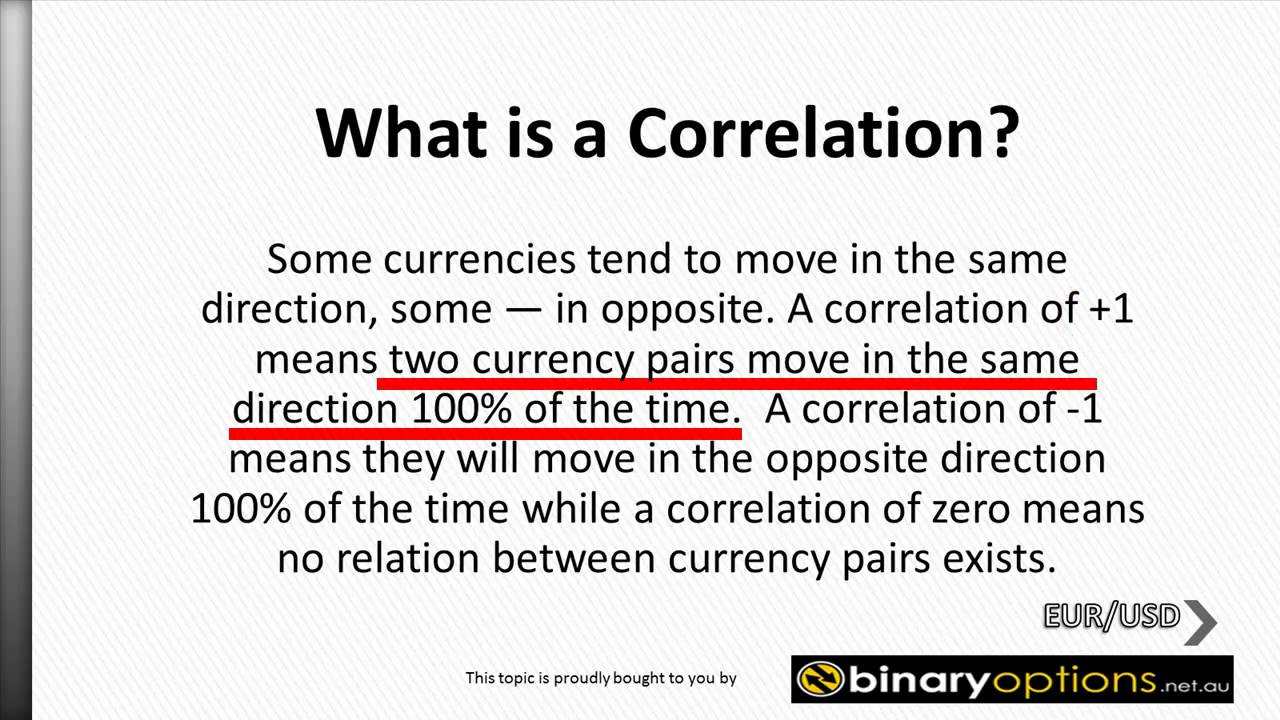 How to be a successful binary options trader