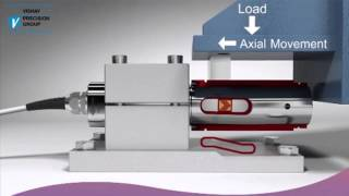 A Better Load Cell Design for Tough Process Weighing Applications