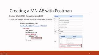 物聯網OM2M平台 單元2 -使用Postman建置OM2M平台 | 趙志民教師