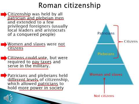 WHI lec 6 2 Roman social structure and government in the republic