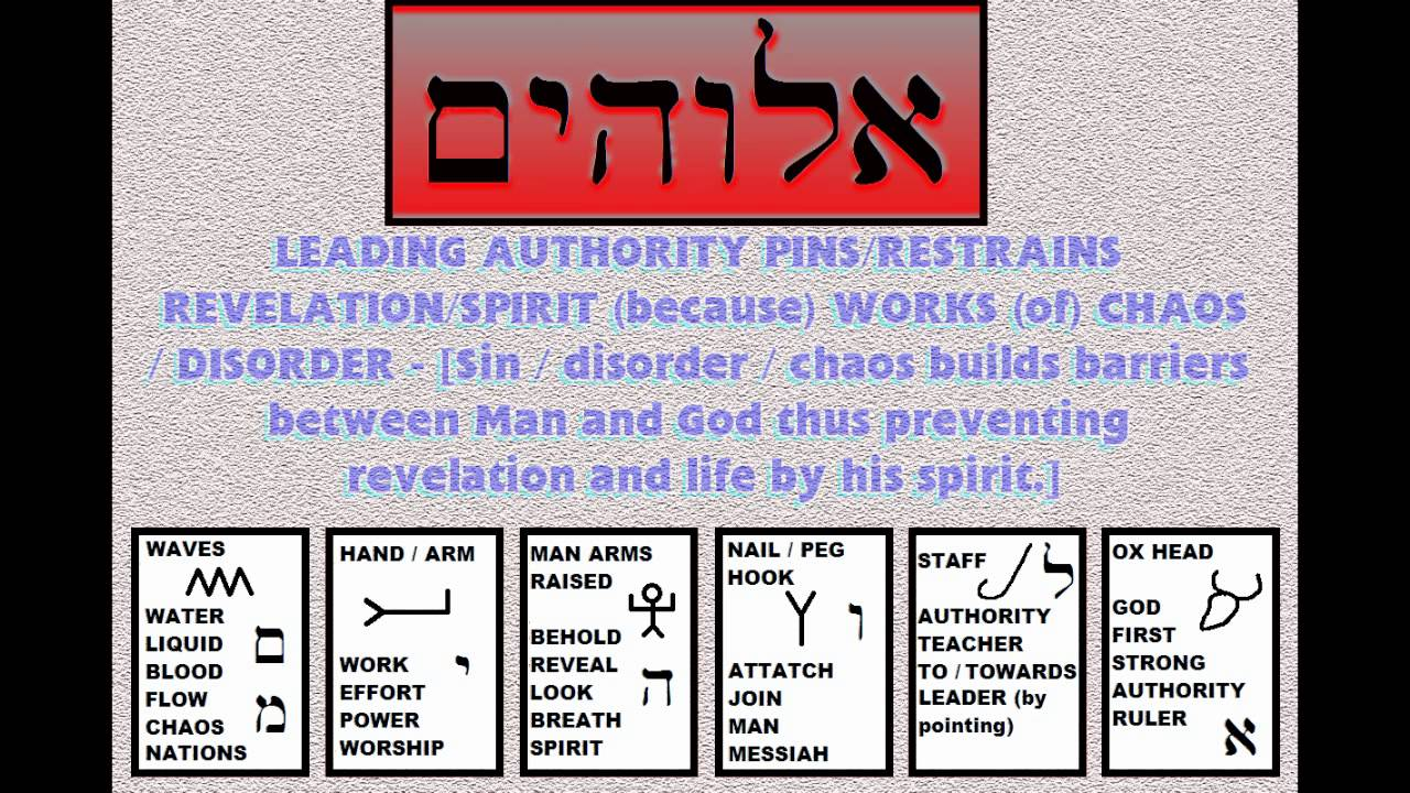 25357 >> ELOHYM - Hebrew Pictographs & Letters 3 - YouTube