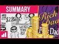 Rich Dad Poor Dad by Robert Kiyosaki ★ OsLoop Special ★ How to Get Rich ► Animated Book Summary